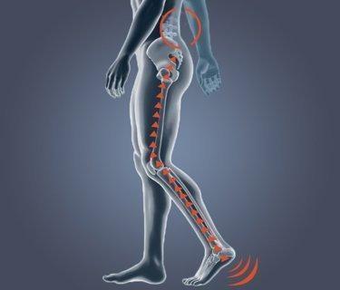 Is Heel Pain A Sign Of Diabetes