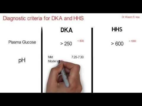 Diagnostic Criteria And Classification Of Dka