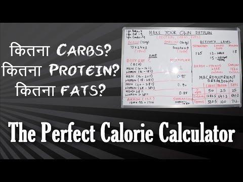Diabetic Calorie Intake Calculator
