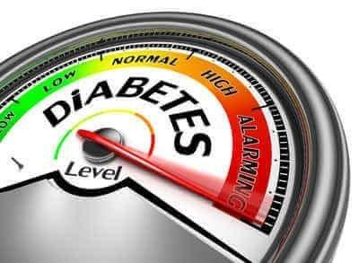 Hba1c – Why Is It So Important?