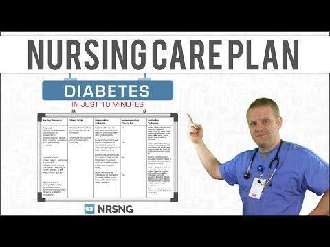 Diabetes Games For Nursing Students