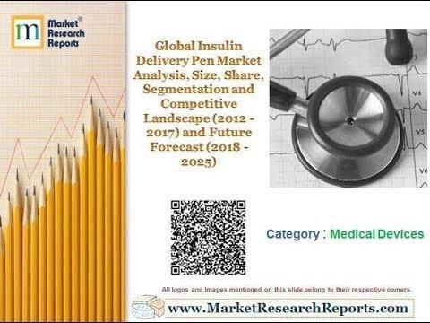 Insulin Patch Pumps Market By Insulin Type (bolus Insulin, Basal Insulin, Basal-bolus Insulin), By Condition Type (diabetes Type 1, Diabetes Type 2) - Growth, Future Prospects, And Competitive Analysis, 2017 - 2025