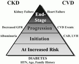 Can Type 2 Diabetes Really Be Reversed?