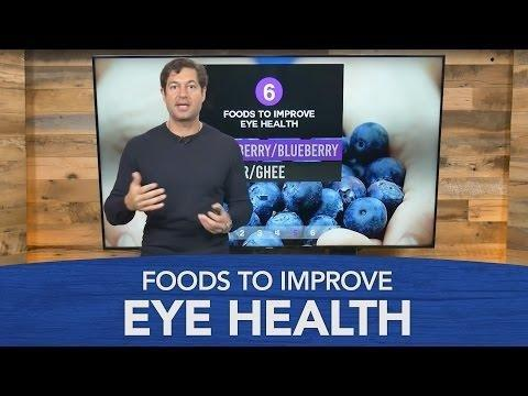 Supplements For Diabetic Eye Health