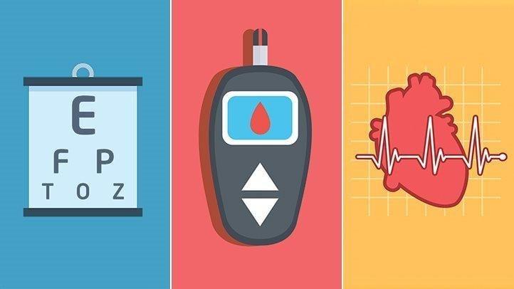 Type 2 Diabetes Complications: Heart Disease, Diabetic Retinopathy, Neuropathy, And More | Everyday Health
