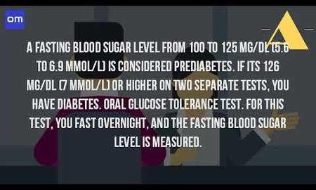 How Diabetes Is Detected?
