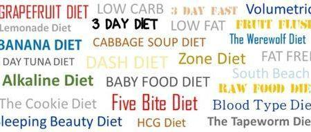 How Much Fat Will I Lose In Ketosis