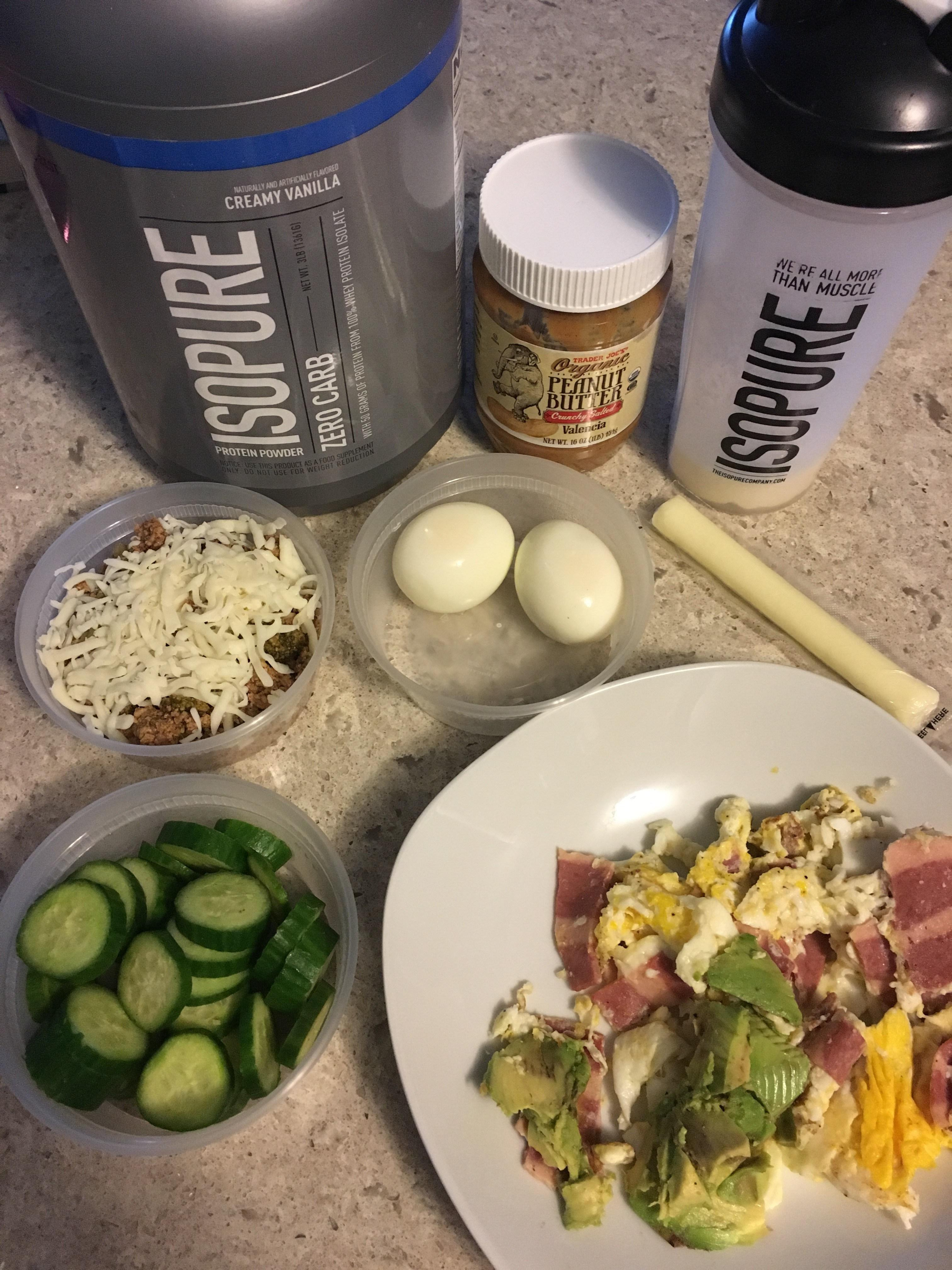 My Beginners Guide To Doing My Ketogenic Diet And Shopping List