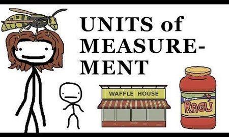 Insulin Syringe Units Of Measure
