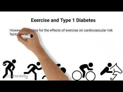 Diabetes And Cardiovascular Disease Can Be Caused By Chronic Quizlet