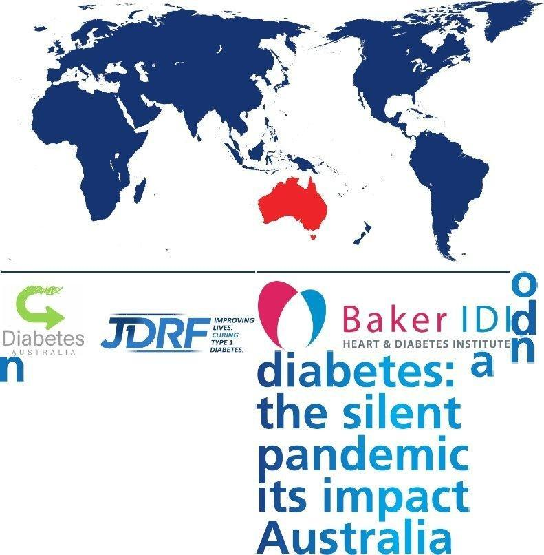 Diabetes: The Silent Pandemic And Its Impact On Australia