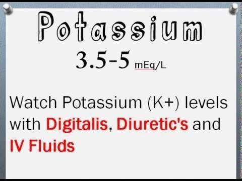 How Can Insulin Cause Hypokalemia