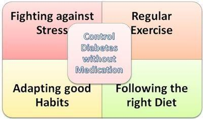 Can You Control Type 2 Diabetes Without Medication