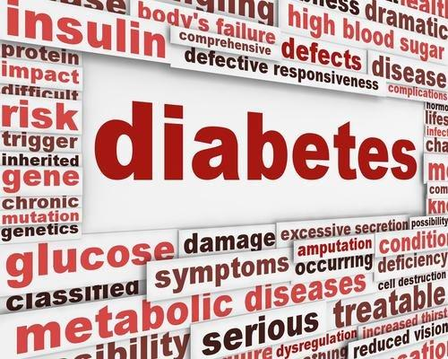 Ed In Patients With Diabetes: Most Effective Treatment Options