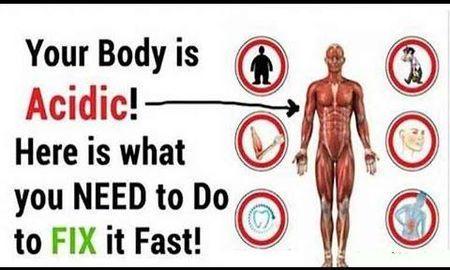 Lactic Acidosis Signs