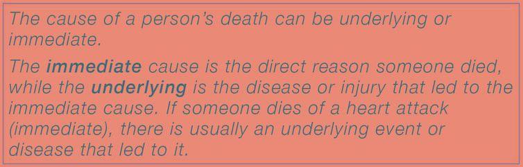 How Australians Die: cause #5 – diabetes