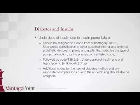 Icd 10 Coding Guidelines For Diabetes