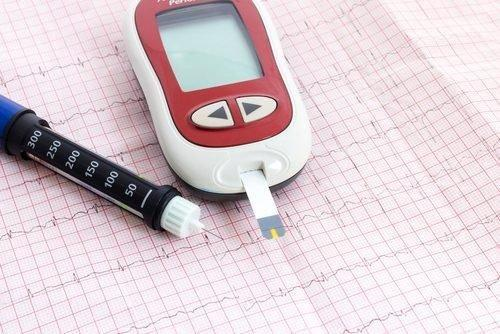 Know the Warning Signs of High Blood Sugar and Diabetes
