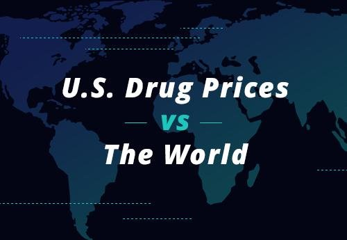 U.s. Pays More Than Any Other Country For Prescription Drugs
