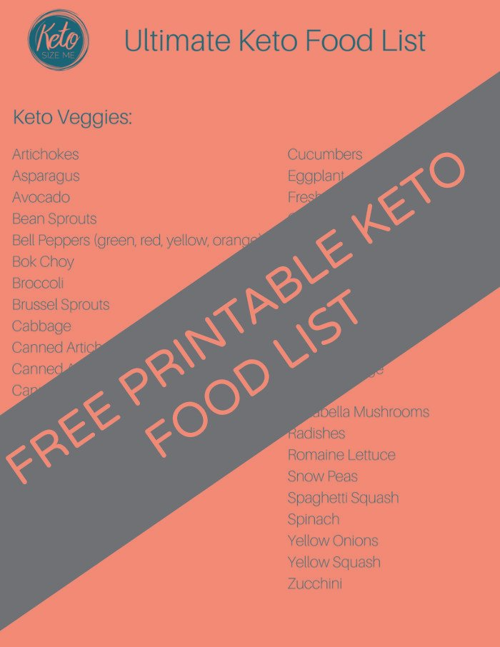 Keto Food List & Printable Keto Grocery List