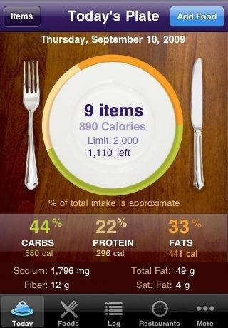 Sanofi Gets Fda Clearance For Insulin Dose Calculator App
