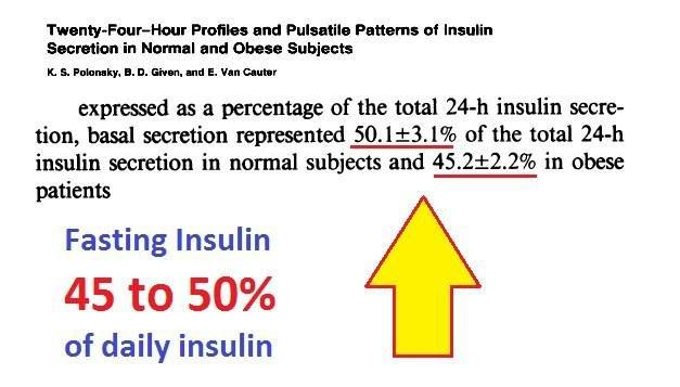 How Can I Lower My Insulin Levels?