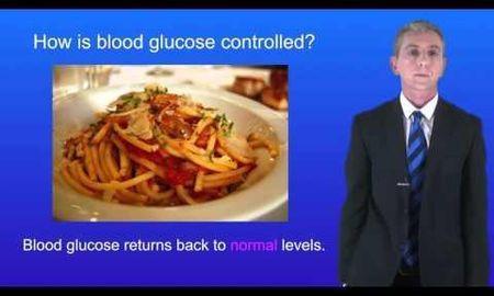 Blood Glucose Leve