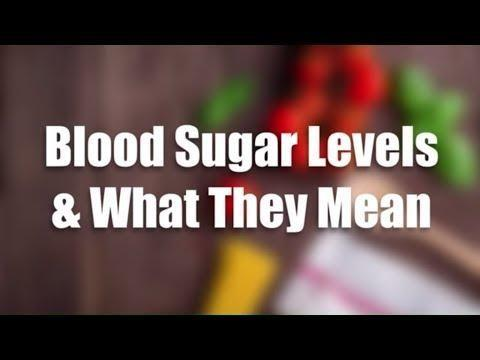 What Does Mmol L Stand For In Diabetes?