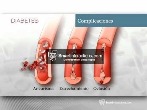 What Is Diabetes In Spanish