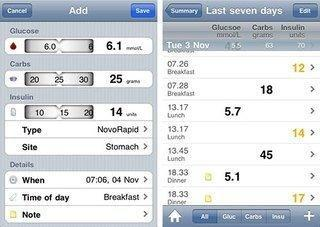 Diabetes Knowledge Questionnaire Dkq 24 Get Type How 1