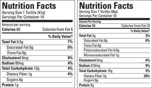 Do You Subtract Fiber From Carbs Diabetes?