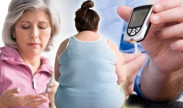How Common Is Type 2 Diabetes?