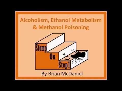 Metformin Hcl Solubility In Methanol