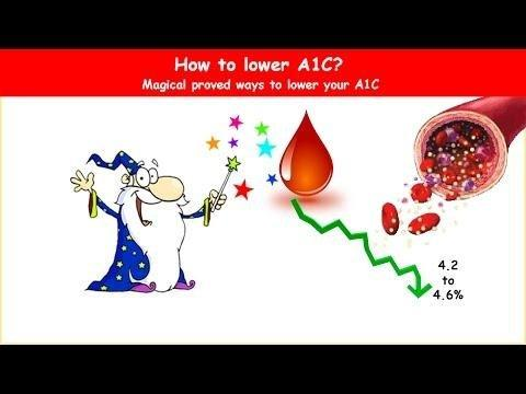 What Is The Normal Hba1c?