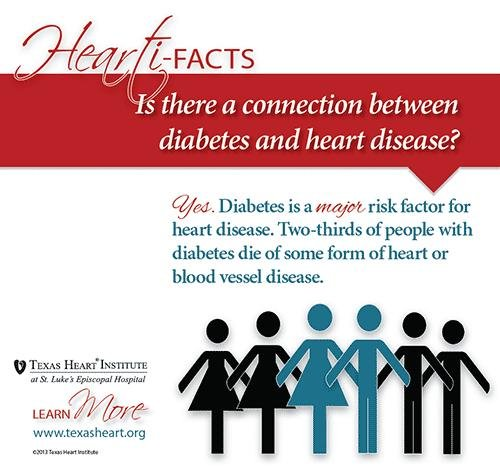 What Does Diabetes Do To Heart?