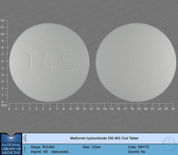 Try Searching The Lowest Price For Metformin!