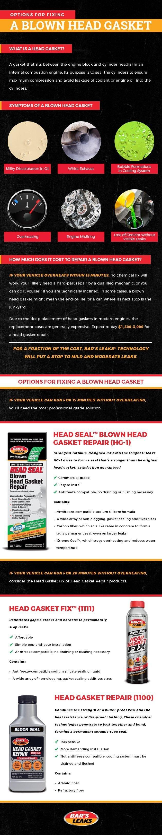 Fixing Your Blown Or Leaking Head Gasket In One Affordable Easy Step