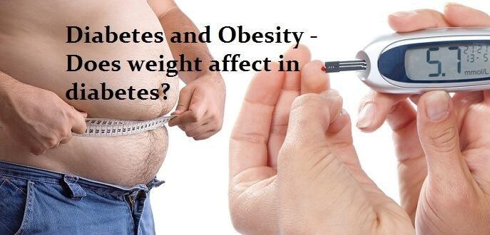 Diabetes & Obesity: Does Being Fat Cause Diabetes? Know The Facts