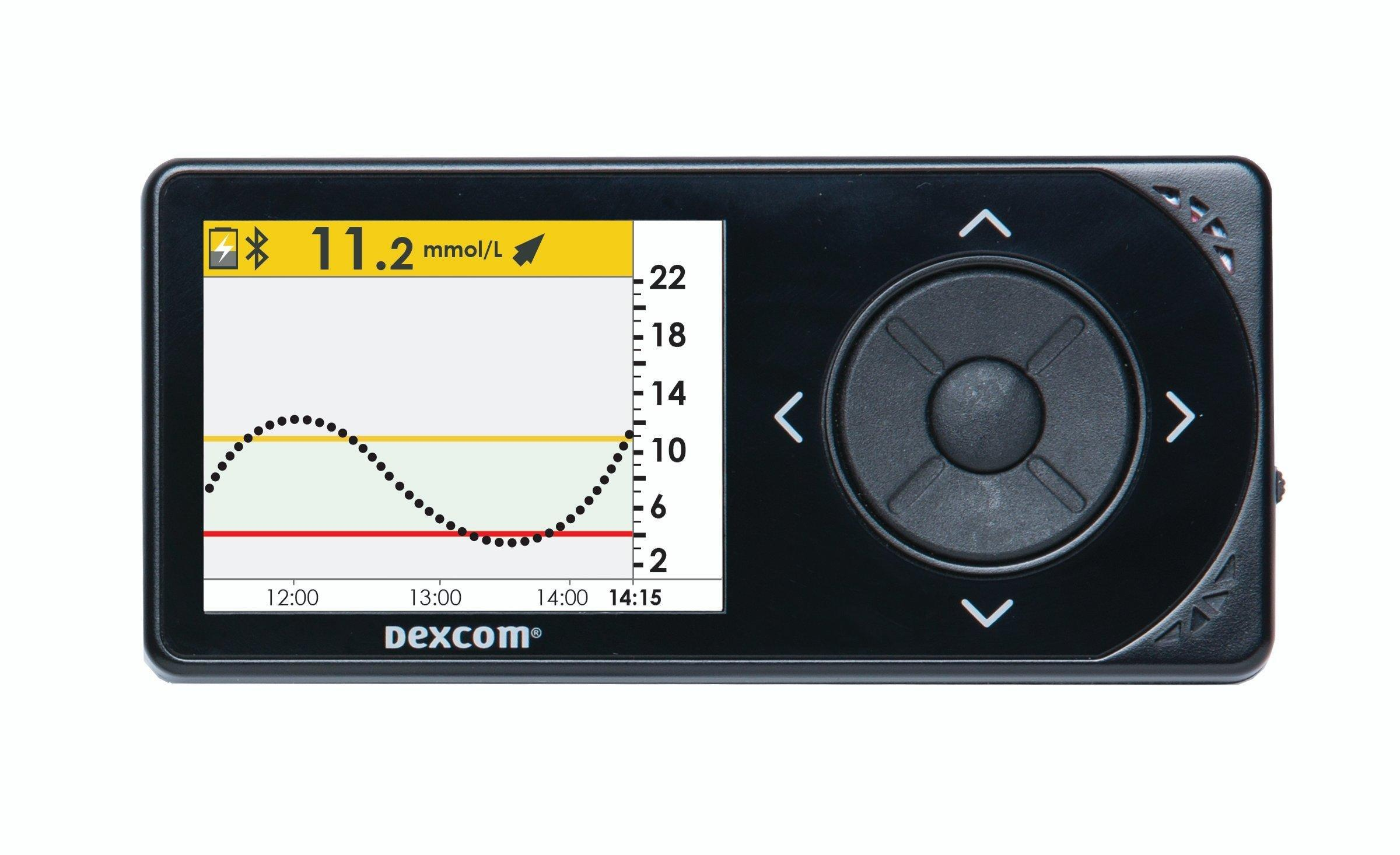 Type 2 Diabetes: Will Continuous Glucose Monitoring (CGM) Help?