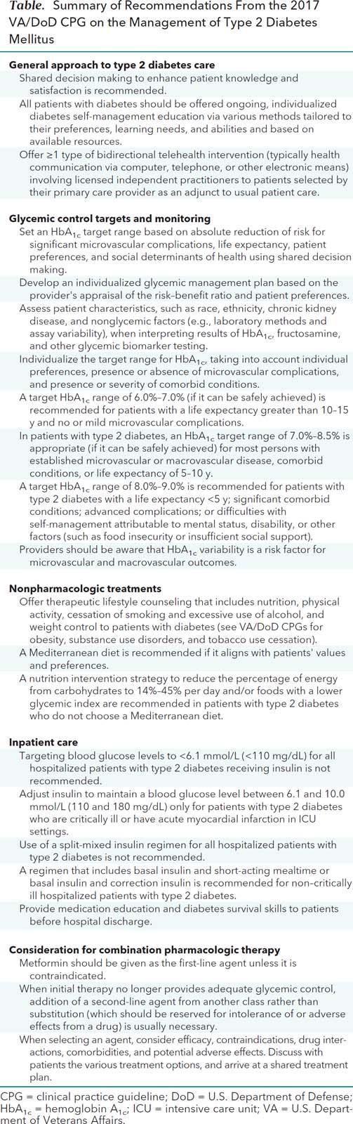 Type 2 Diabetes Statistics 2017