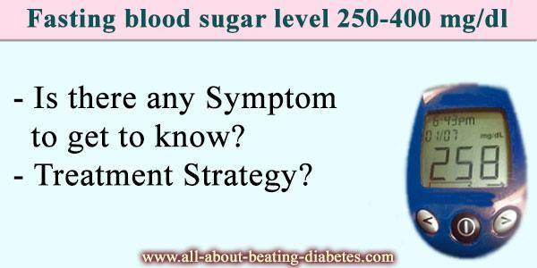 Blood Sugar 250 In Morning
