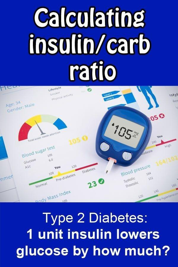 How Many Insulin Units Per Day