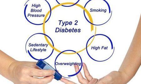 Symptoms at Diagnosis May Predict Progression of Type 2 Diabetes