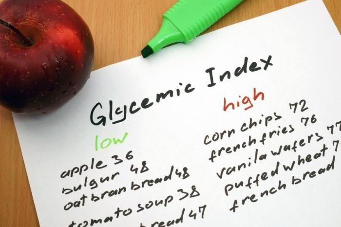 Blood Sugar Or Blood Glucose: What Does It Do?