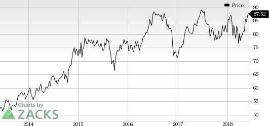Medtronic's (mdt) Crhf Arm Growth Strong, Rising Costs A Woe