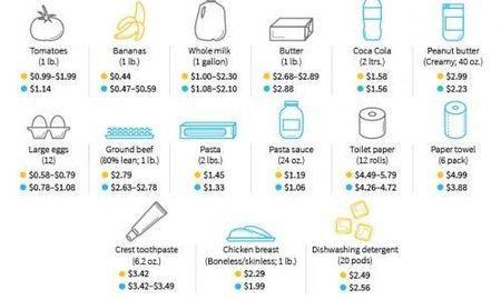 Walmart Insulin Price