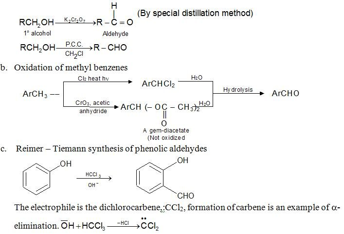 Aldehyde, Ketones And Carboxylic Acids