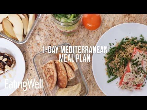 Mediterranean Diet For Diabetes Type 2 Menu
