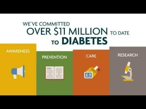 Financial Help For Diabetics