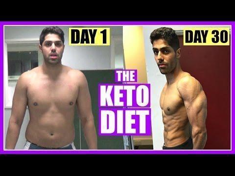 Is Ketosis Fat Burning?
